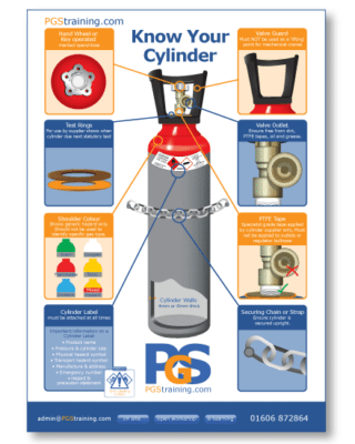 Know Your Welding And Cutting Equipmenton Medical Oxygen Regulator