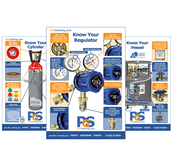Information Posters Archives Proactive Gas Safety Training
