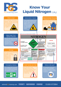 Gas Safety Information Free Downloads Proactive Gas