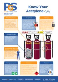 Know Your Acetylene Cylinder