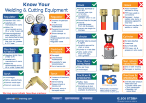 A guide to welding & cutting equipment, pre -use checks