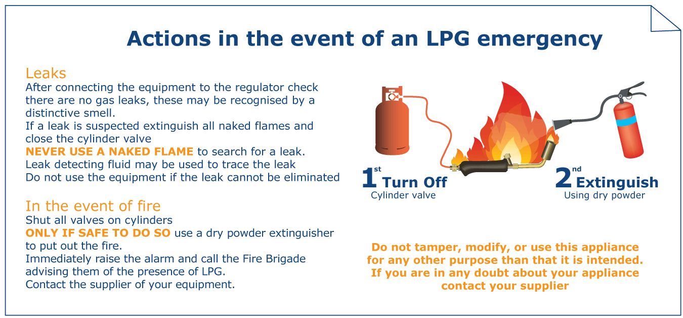 What to do in an LPG emergency