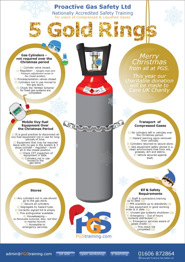 A guide to the safe storage of gas cylinders & equipment