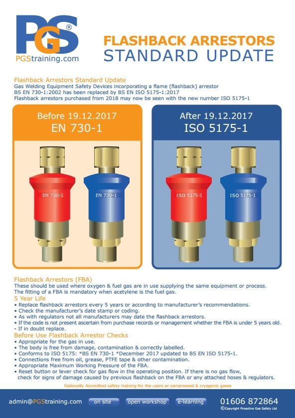Flashback Arrestor Standards Update