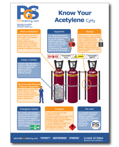 Know Your Acetylene