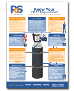 Know-Your-CP47-44x55px