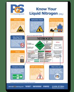 Know Your Liquid Nitrogen