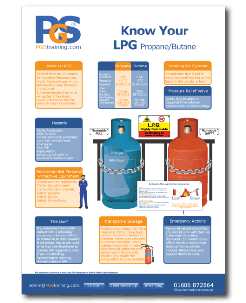 Know Your LPG